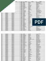 Padrón Electoral Lima Provincias 2014