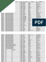 Padrón Electoral Moquegua 2014