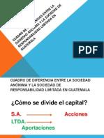 Cuadro de Diferencia Entre La Sociedad Anónima y La Sociedad de Responsabilidad Limitada en Guatemala