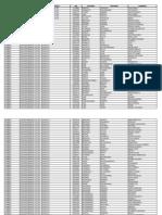 Padrón Electoral Tumbes 2014