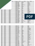 Padrón Electoral Ucayali 2014