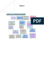 6616618-Production-Operation-Management.doc