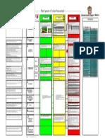 Plan Operativo Volcán Popocatépetl Semaforo de Alerta.pdf
