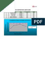 Resumen Informe Prevencion de Riesgos