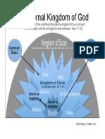 kingdom and church diagram 1st draft steve childers