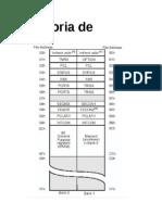 Memoria de Registro.doc