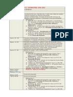 Programaciyin Actividades 2013 Psicologia Del Desarrollo