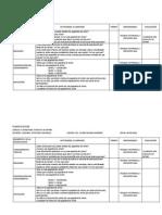 Planificacion Del 05 Al 09 de Mayo Del 2014