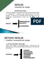 56725709 Metodo Mosler
