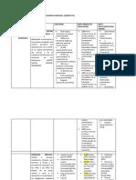Matriz Educacion - Plan de Desarrollo