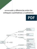 1 Similitudes y Diferencias Entre Los Enfoques Cuantitativos y[1]
