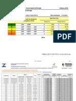 TRE MS Pg 43 2013 Tabela Eficiencia Piso Teto