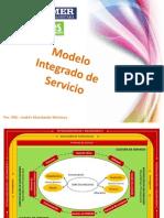 Modelo Integrado de Servicio