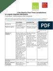 Comparison of Worlds First Threejurisdictions to Legally Regulate Marijuana