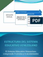 Educacion Popular Diapositivas