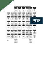 Fluxograma de Espanhol BACHARELADO(1)