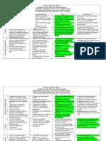 software evaluation matrix 3 1
