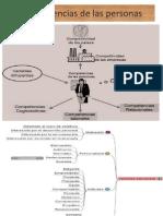 MODULO 10.1 SELECCION DE PERSONAL Competencias y Técnicas.pdf