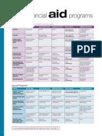 2011 major fa programs at a glance calgrants