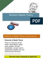 Maslow Theory