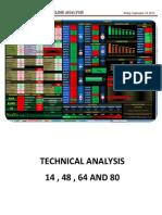 Priceline forex teknik