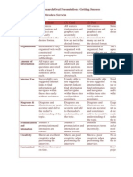 research oral presentation