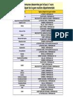 liste-des-communes-internet.pdf