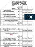 CG Pre BEd DEd Centre List