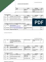 Listado de Acervo Bibliográfico Educación