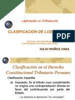 Clasificación de Los Tributos