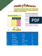EB 401 Uso de Operadores Matemáticos