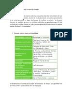 Principales Plantas en El Estado de Chiapas
