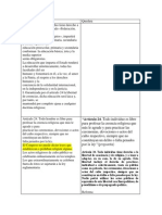 Reforma 24 Constitucional