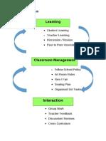 pedagogy focus