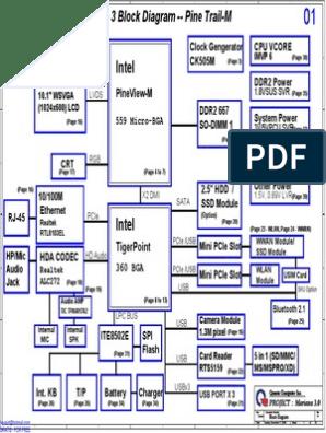 Lenovo Ideapad S10-3 schematic – Quanta Mariana 3 0 Pine