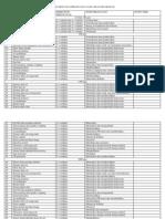 6. Tabel Rencana Perawatan Yang Akan Dilakukan