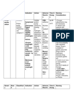Neuro Pharma2