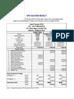 Harga Lelang CPO 18 Mar14