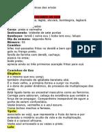 196486341-Apostila-De-Qualidades-Dos-Orixas.pdf