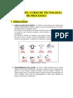 Topicos Del Curso de Tecnologia de Procesos i