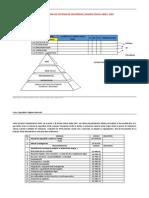 Identifiacion de Peligros y Evaluacion de Riesgos _seguridaaaad