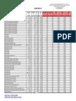 Export Price List Liquid Group