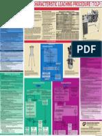 poster_tclp.pdf