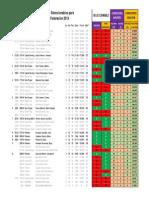 Doc 1400006235 Seleccionados Provisionales Master-Copa Federación 2014