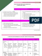 Perancangan Strategik Panitia Bahasa Inggeris 2014