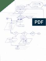 Flow Chart yang Baik dan Benar