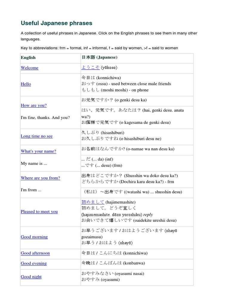 Workbooks yookoso continuing with contemporary japanese workbook answers : Useful Japanese Phrases   Japanese Language   Linguistic Morphology