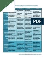 RUBRICA DE EVALUACION DEL PROYECTO PAISAJES.pdf