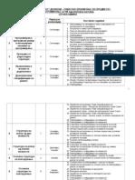 Тематски План Програмирање 8-Мо Одд 2014-2015