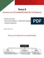 Tema 8 Competitividad de La Empresa